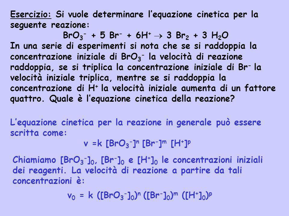 v =k [BrO3-]n [Br-]m [H+]p v0 = k ([BrO3-]0)n ([Br-]0)m ([H+]0)p